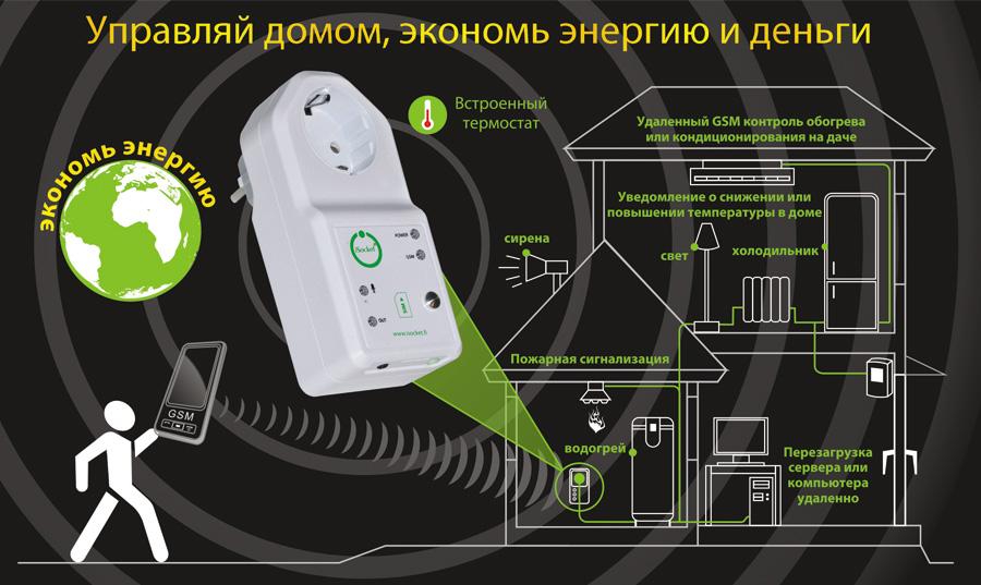 GSM розетка iSocket